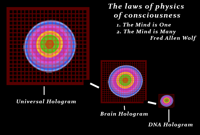 theoryn2-universal